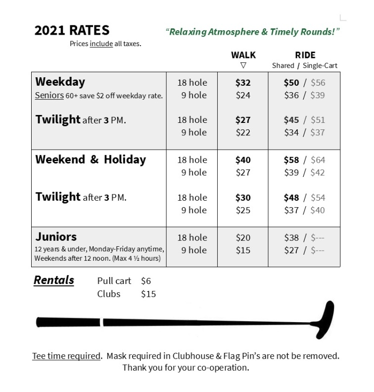 rates2021